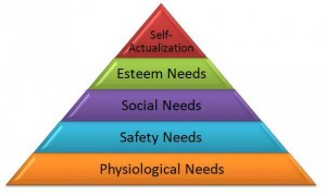 Maslow Needs Hierarchy1 300x180 The Pursuit of Happiness